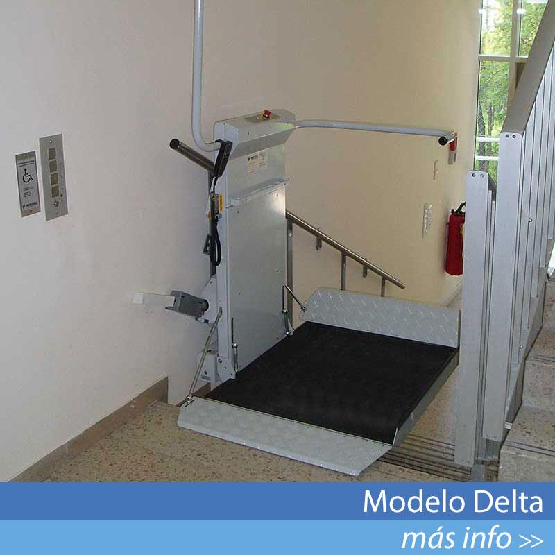 Modelo Delta